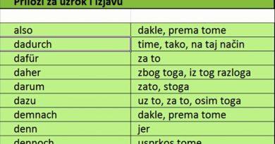 Nemacki_prilozi_za_uzrok_i_izjavu